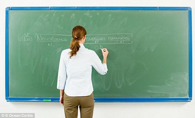 Should Teachers Have a Dress Code?